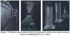 storyboard-lighting-design